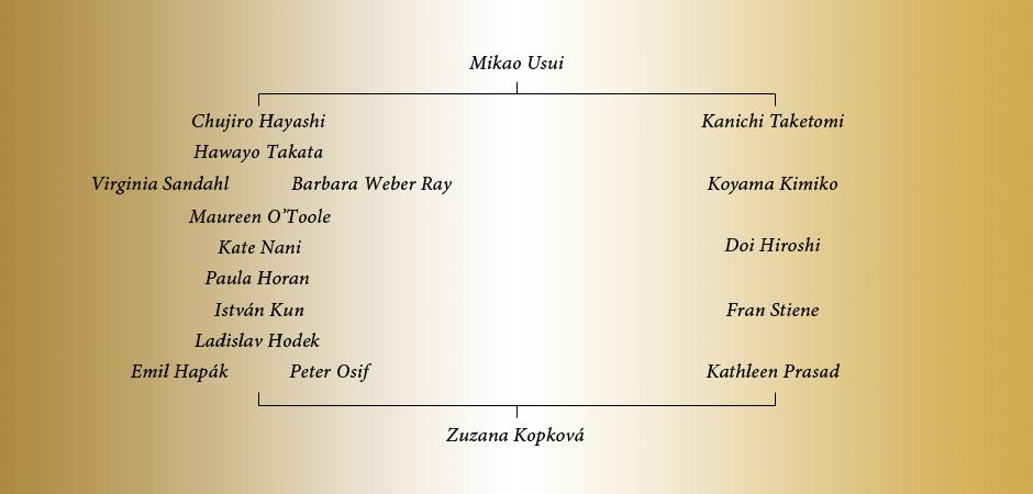 linia majstrov Zuzka